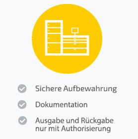 Toolmanagement von Schindler Solution GmbH: Erfassen, Verwalten, Skalieren Ihrer Materialien